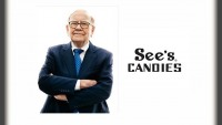How Much Would you Pay for Candy From Warren Buffett?
